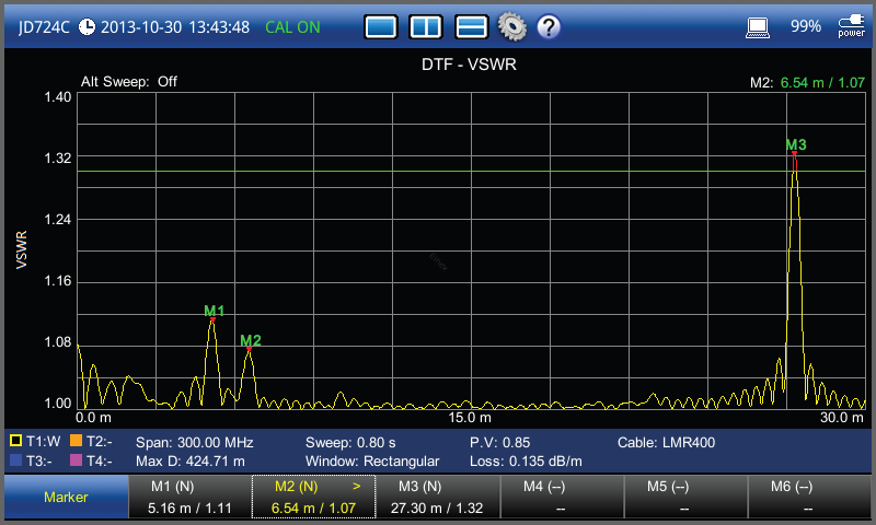 analizator antenowy Viavi JD723C