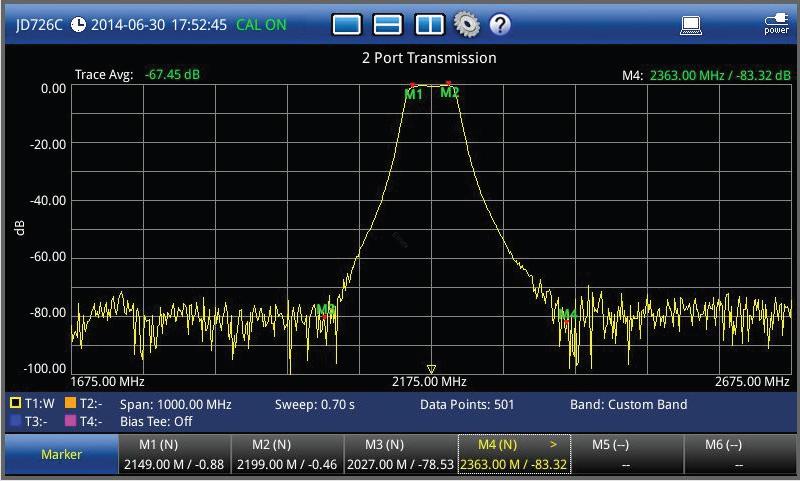 analizator antenowy Viavi