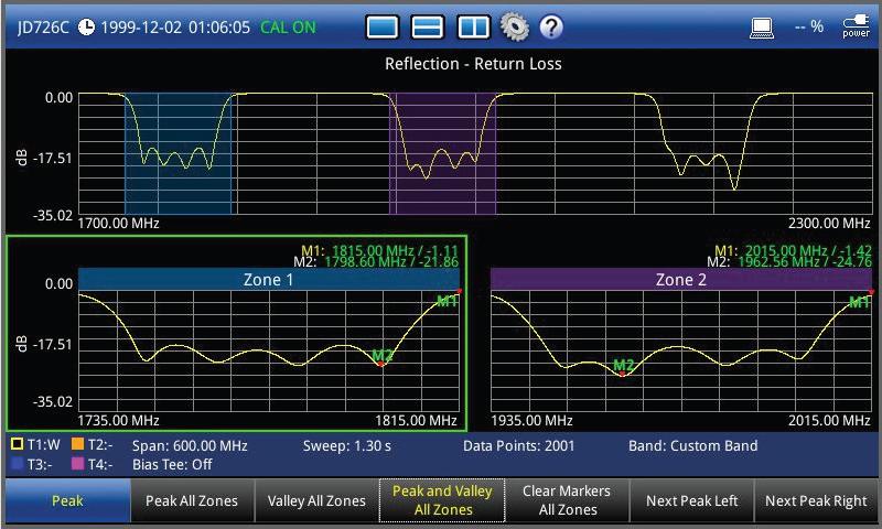 analizator antenowy JD723C